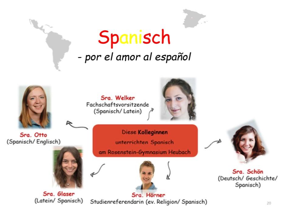 FS Spanisch.jpg
